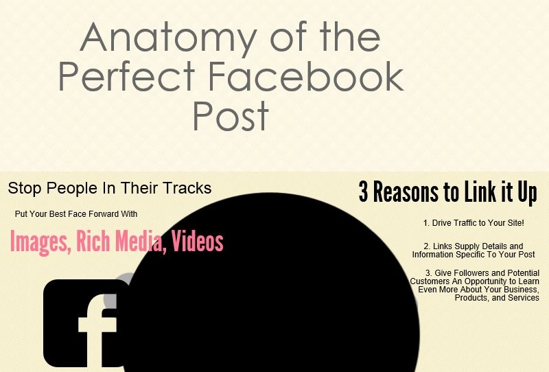 The Anatomy Of A Perfect Facebook Post